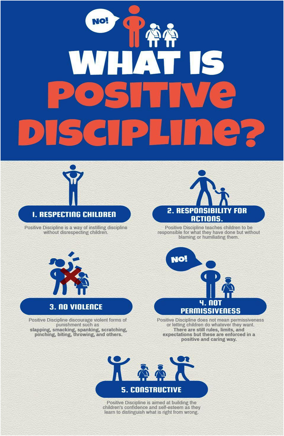 whatispositivediscipline
